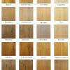 Olie kleuren Fairwood bio oil